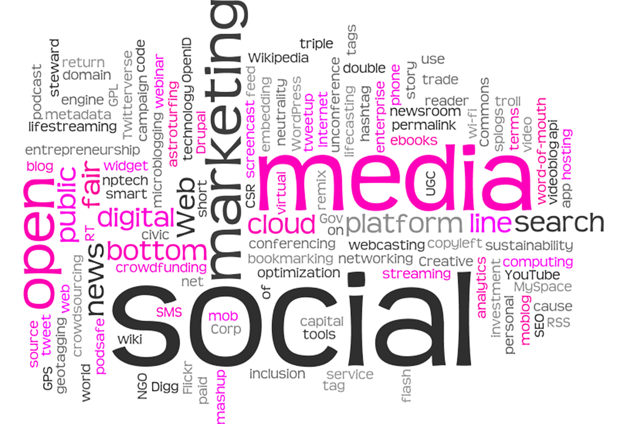 Red Sociales de Noticias